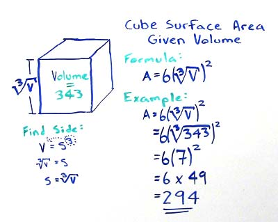 Volume of cube cube surface area from volume find cube surface area given volume ccuart Choice Image