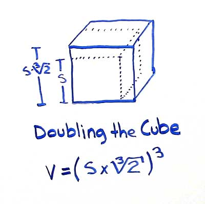 Doubling of cube formula