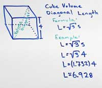 thumb_cube-diagonal-volume-length-formula