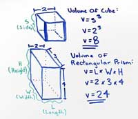 thumb_volume-of-cube-formula