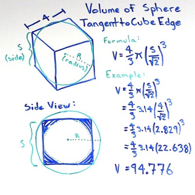 Volume of a Sphere Tangent to Cube Edges Formula